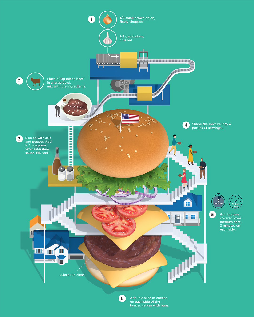GirlsclubAsia-GraphicDesigner-UK-JingZhang-burger-01
